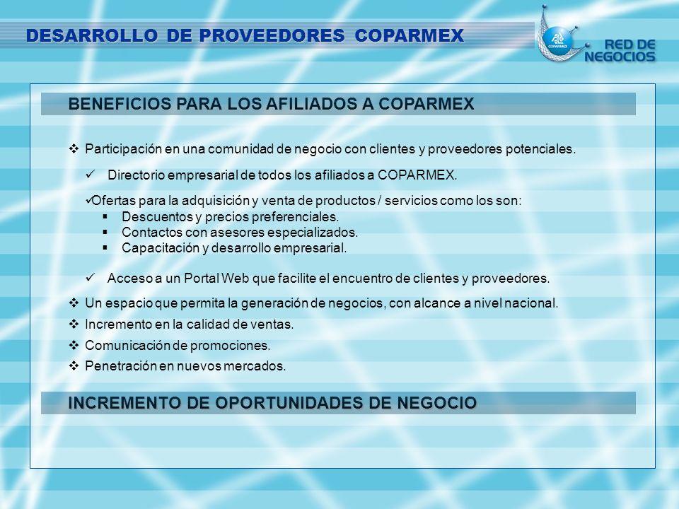 BENEFICIOS PARA LOS AFILIADOS A COPARMEX Participación en una comunidad de negocio con clientes y proveedores potenciales. Directorio empresarial de t