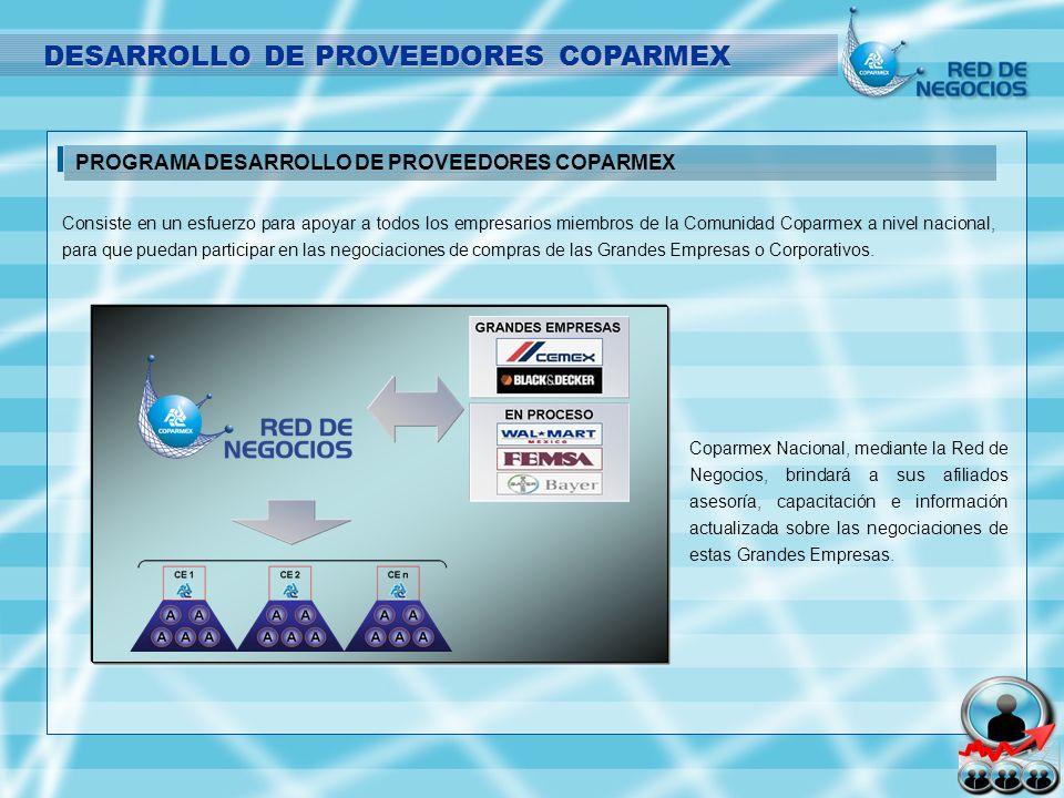 Consiste en un esfuerzo para apoyar a todos los empresarios miembros de la Comunidad Coparmex a nivel nacional, para que puedan participar en las nego