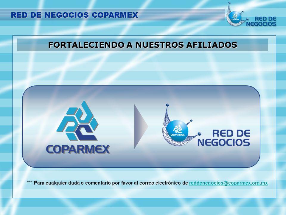RED DE NEGOCIOS COPARMEX FORTALECIENDO A NUESTROS AFILIADOS *** Para cualquier duda o comentario por favor al correo electrónico de reddenegocios@copa