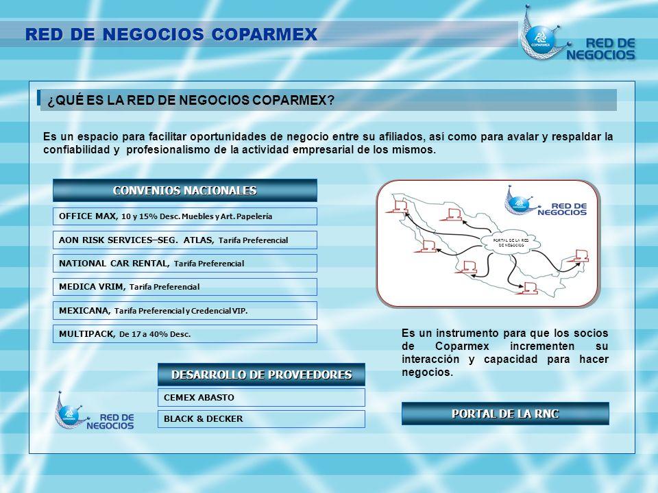 Descripción del convenio CEMEX Abasto permitirá a la Confederación proponer, mediante la Red de Negocios Coparmex, empresas socias para participar en las negociaciones de insumos y servicios a nivel nacional.