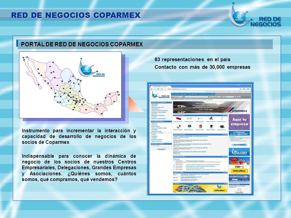 83 representaciones en el país Contacto con más de 30,000 empresas Instrumento para incrementar la interacción y capacidad de desarrollo de negocios d