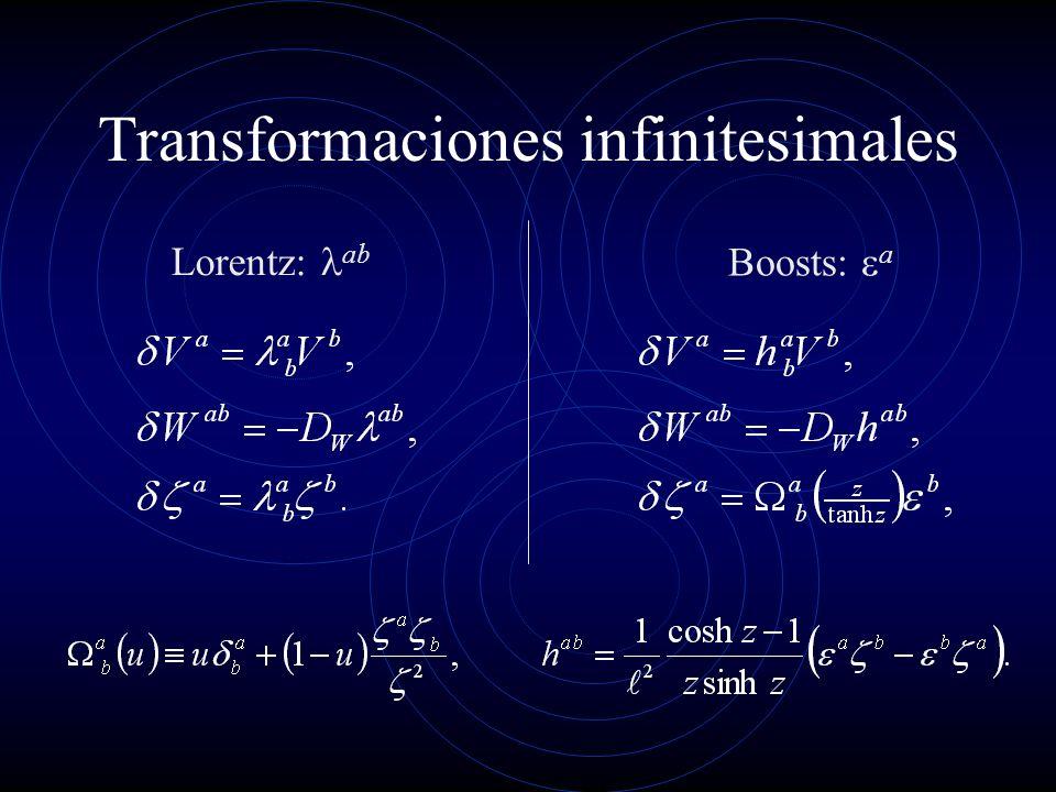 Transformaciones infinitesimales Lorentz: ab Boosts: a