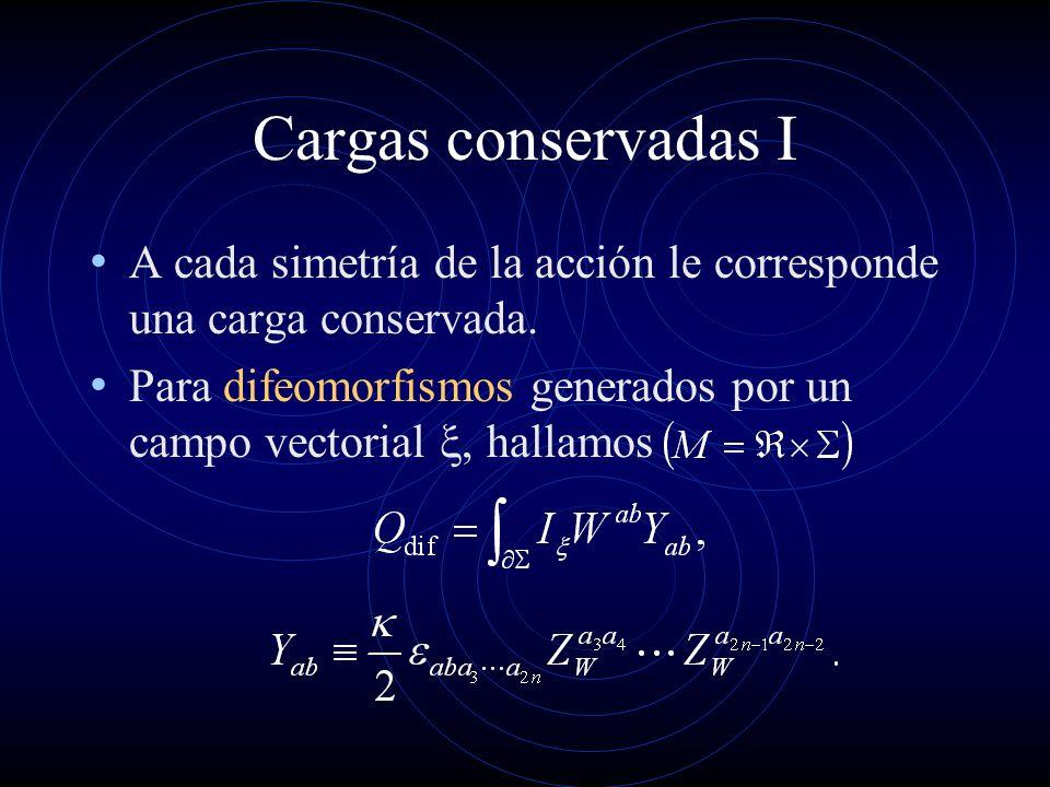 Cargas conservadas I A cada simetría de la acción le corresponde una carga conservada. Para difeomorfismos generados por un campo vectorial, hallamos