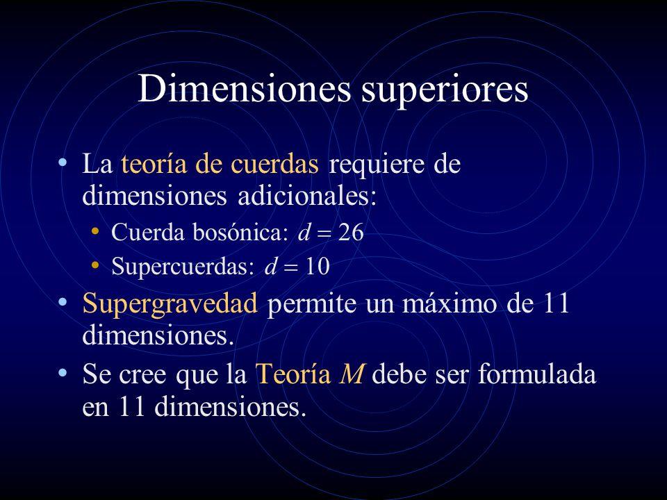 Dimensiones superiores La teoría de cuerdas requiere de dimensiones adicionales: Cuerda bosónica: d Supercuerdas: d Supergravedad permite un máximo de