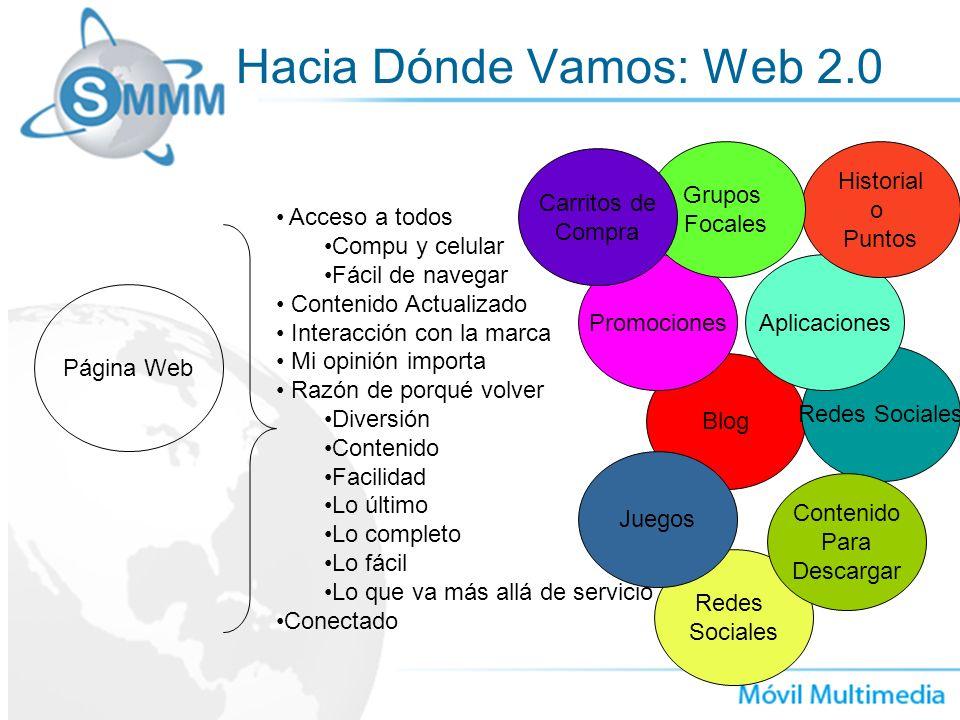 Hacia Dónde Vamos: Web 2.0 Página Web Blog Redes Sociales Redes Sociales Acceso a todos Compu y celular Fácil de navegar Contenido Actualizado Interac
