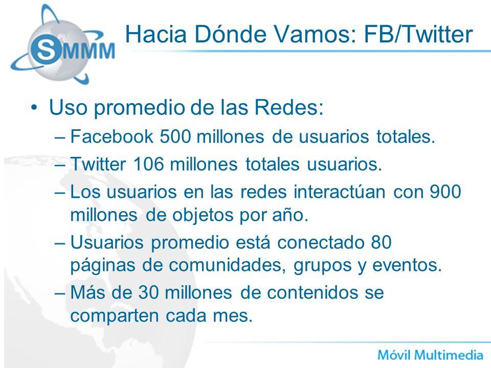 Hacia Dónde Vamos: FB/Twitter Uso promedio de las Redes: –Facebook 500 millones de usuarios totales. –Twitter 106 millones totales usuarios. –Los usua