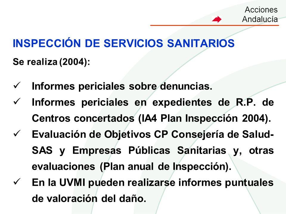 INSPECCIÓN DE SERVICIOS SANITARIOS Se realiza (2004): Informes periciales sobre denuncias. Informes periciales en expedientes de R.P. de Centros conce
