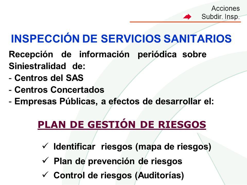 INSPECCIÓN DE SERVICIOS SANITARIOS Acciones Subdir. Insp. Recepción de información periódica sobre Siniestralidad de: - Centros del SAS - Centros Conc