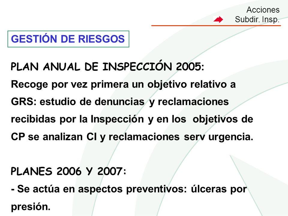 Acciones Subdir. Insp. PLAN ANUAL DE INSPECCIÓN 2005 : Recoge por vez primera un objetivo relativo a GRS: estudio de denuncias y reclamaciones recibid