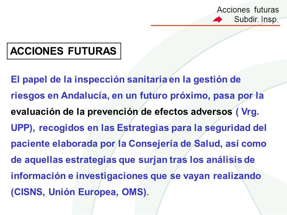 Acciones futuras Subdir. Insp. ACCIONES FUTURAS El papel de la inspección sanitaria en la gestión de riesgos en Andalucía, en un futuro próximo, pasa