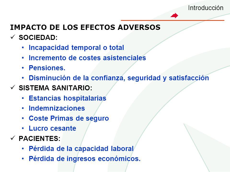 IMPACTO DE LOS EFECTOS ADVERSOS SOCIEDAD: Incapacidad temporal o total Incremento de costes asistenciales Pensiones. Disminución de la confianza, segu