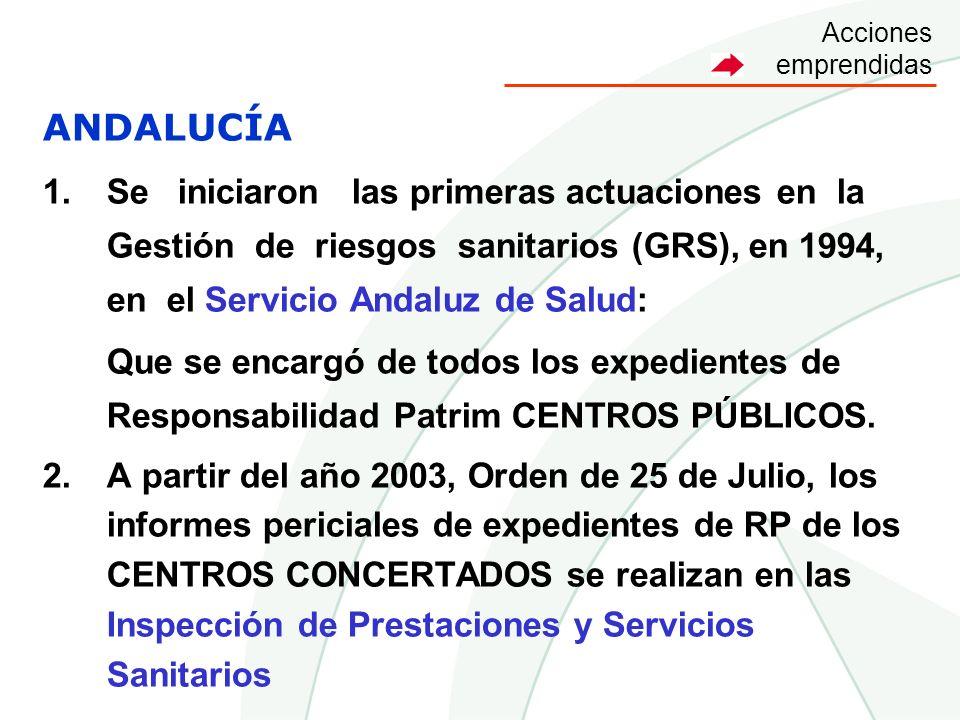 ANDALUCÍA 1.Se iniciaron las primeras actuaciones en la Gestión de riesgos sanitarios (GRS), en 1994, en el Servicio Andaluz de Salud: Que se encargó