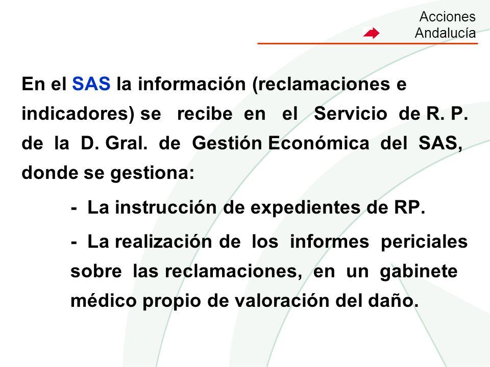 En el SAS la información (reclamaciones e indicadores) se recibe en el Servicio de R. P. de la D. Gral. de Gestión Económica del SAS, donde se gestion