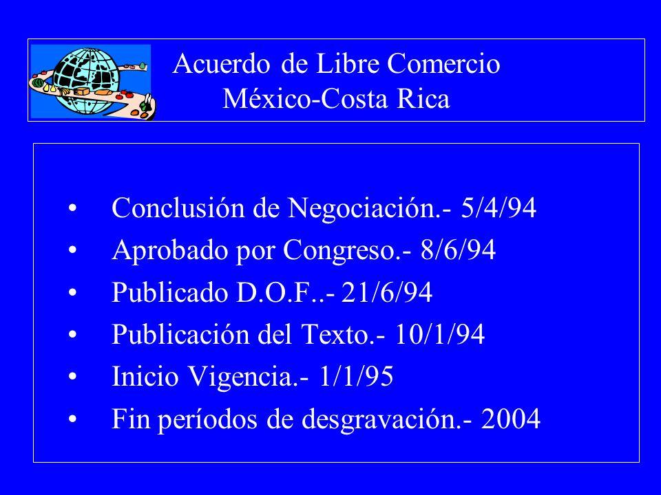 Acuerdo de Libre Comercio México-Costa Rica Conclusión de Negociación.- 5/4/94 Aprobado por Congreso.- 8/6/94 Publicado D.O.F..- 21/6/94 Publicación d