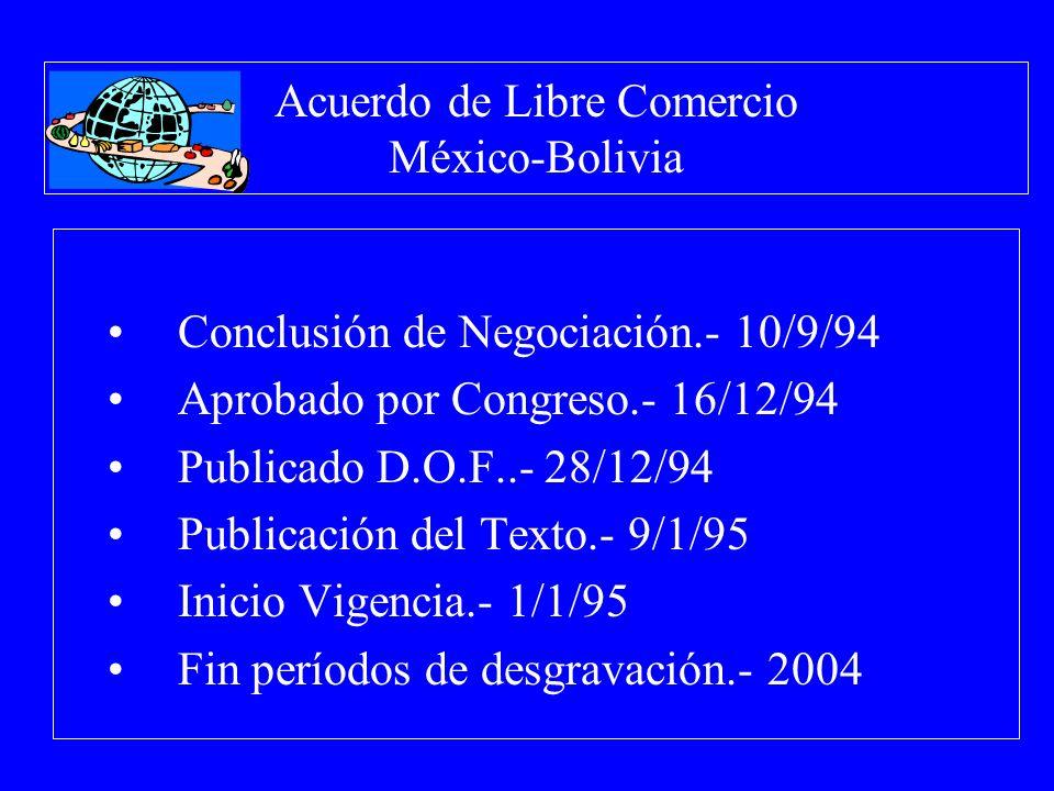 Acuerdo de Libre Comercio México-Bolivia Conclusión de Negociación.- 10/9/94 Aprobado por Congreso.- 16/12/94 Publicado D.O.F..- 28/12/94 Publicación