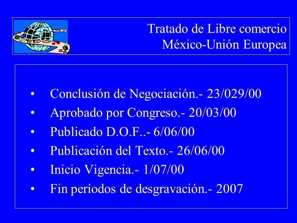 Tratado de Libre comercio México-Unión Europea Conclusión de Negociación.- 23/029/00 Aprobado por Congreso.- 20/03/00 Publicado D.O.F..- 6/06/00 Publi