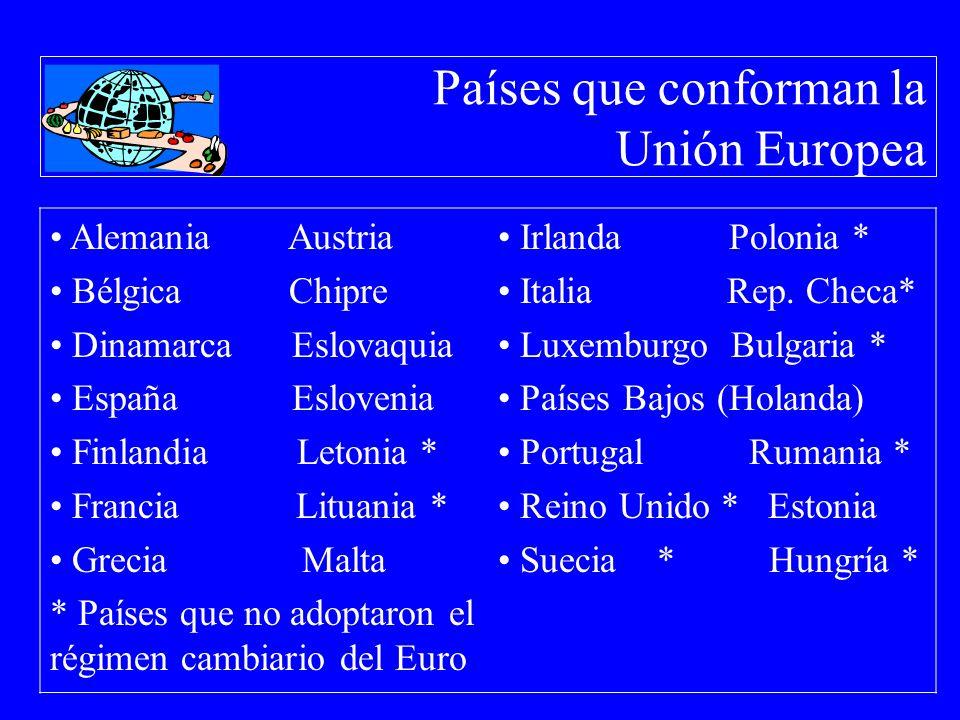 Países que conforman la Unión Europea Alemania Austria Bélgica Chipre Dinamarca Eslovaquia España Eslovenia Finlandia Letonia * Francia Lituania * Gre