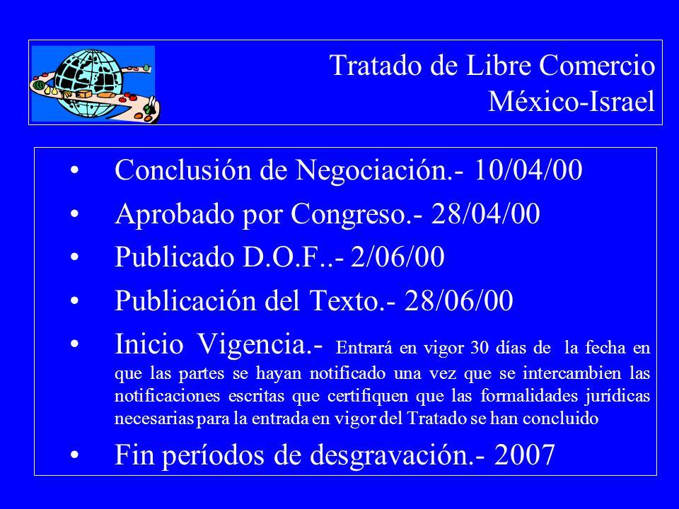 Tratado de Libre Comercio México-Israel Conclusión de Negociación.- 10/04/00 Aprobado por Congreso.- 28/04/00 Publicado D.O.F..- 2/06/00 Publicación d