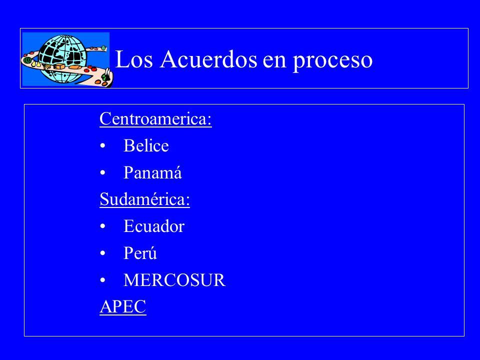Los Acuerdos en proceso Centroamerica: Belice Panamá Sudamérica: Ecuador Perú MERCOSUR APEC