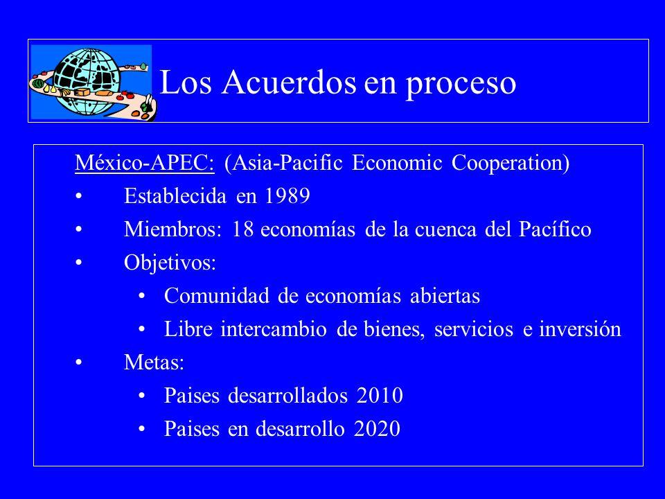 Los Acuerdos en proceso México-APEC: (Asia-Pacific Economic Cooperation) Establecida en 1989 Miembros: 18 economías de la cuenca del Pacífico Objetivo