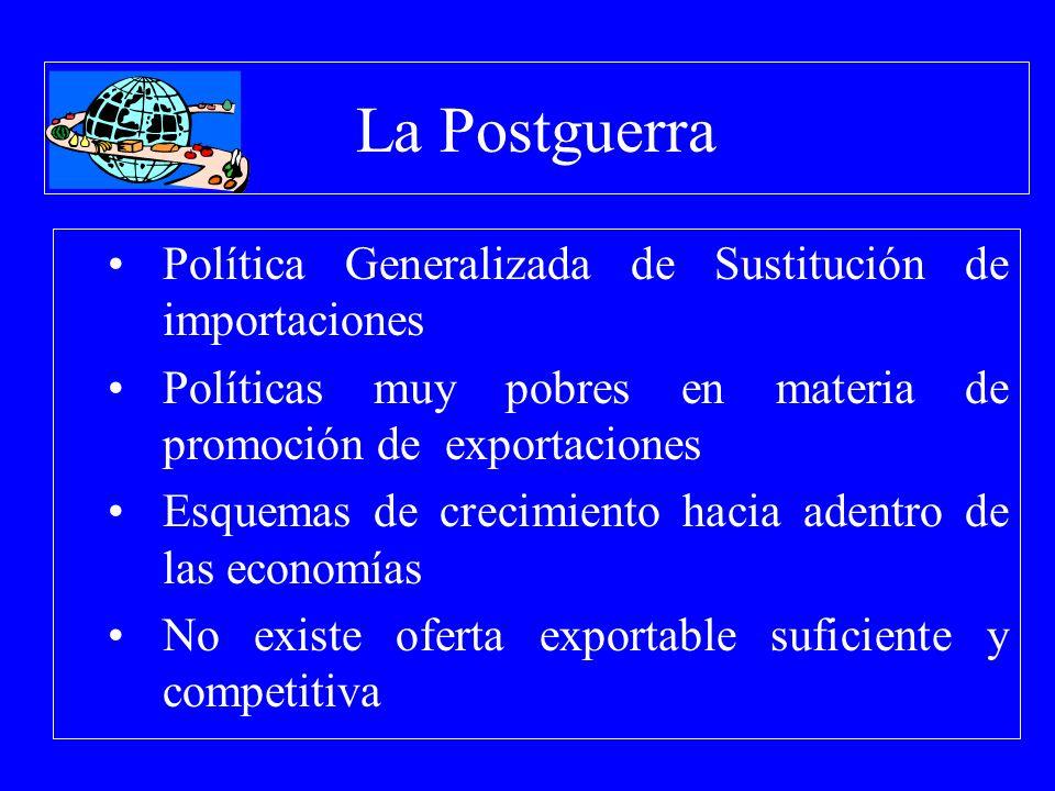 La Postguerra Política Generalizada de Sustitución de importaciones Políticas muy pobres en materia de promoción de exportaciones Esquemas de crecimie