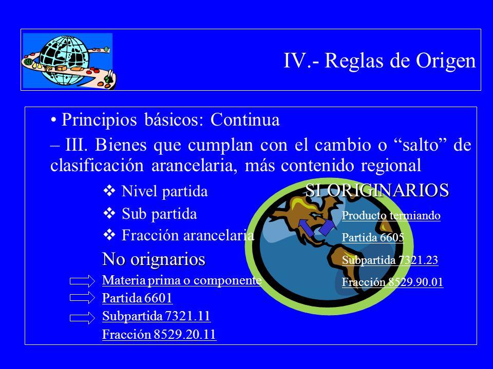 IV.- Reglas de Origen Principios básicos: Continua – III. Bienes que cumplan con el cambio o salto de clasificación arancelaria, más contenido regiona