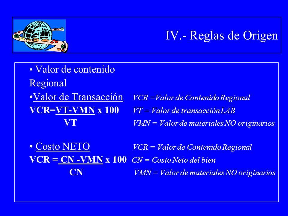 IV.- Reglas de Origen Valor de contenido Regional Valor de Transacción VCR =Valor de Contenido Regional VCR=VT-VMN x 100 VT = Valor de transacción LAB