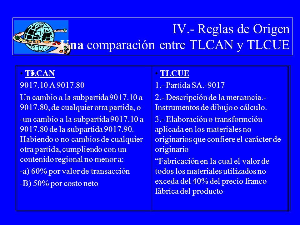 IV.- Reglas de Origen Una comparación entre TLCAN y TLCUE TLCAN 9017.10 A 9017.80 Un cambio a la subpartida 9017.10 a 9017.80, de cualquier otra parti