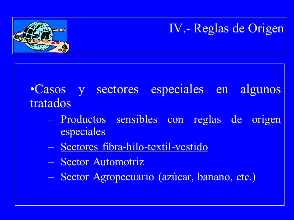 IV.- Reglas de Origen Casos y sectores especiales en algunos tratados –Productos sensibles con reglas de origen especiales –Sectores fibra-hilo-textil