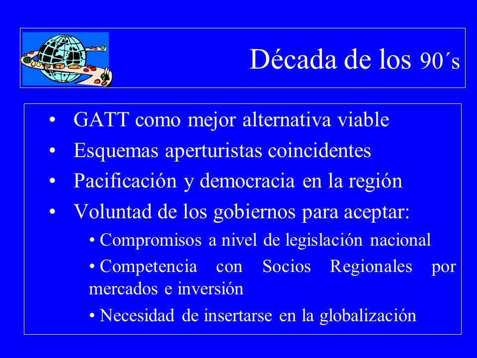 Década de los 90´s GATT como mejor alternativa viable Esquemas aperturistas coincidentes Pacificación y democracia en la región Voluntad de los gobier