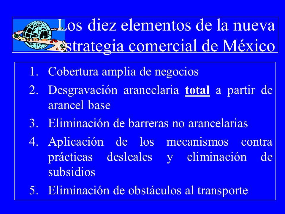 Los diez elementos de la nueva estrategia comercial de México 1.Cobertura amplia de negocios 2.Desgravación arancelaria total a partir de arancel base