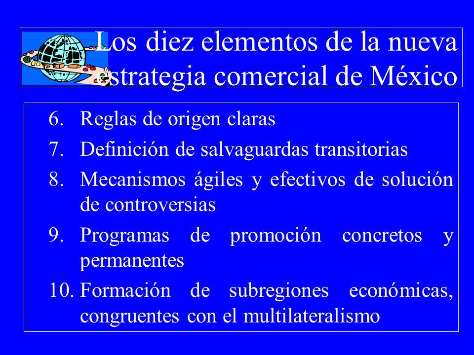 Los diez elementos de la nueva estrategia comercial de México 6.Reglas de origen claras 7.Definición de salvaguardas transitorias 8.Mecanismos ágiles