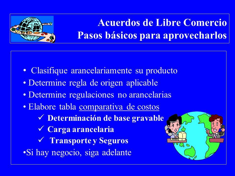 Acuerdos de Libre Comercio Pasos básicos para aprovecharlos Clasifique arancelariamente su producto Determine regla de origen aplicable Determine regu