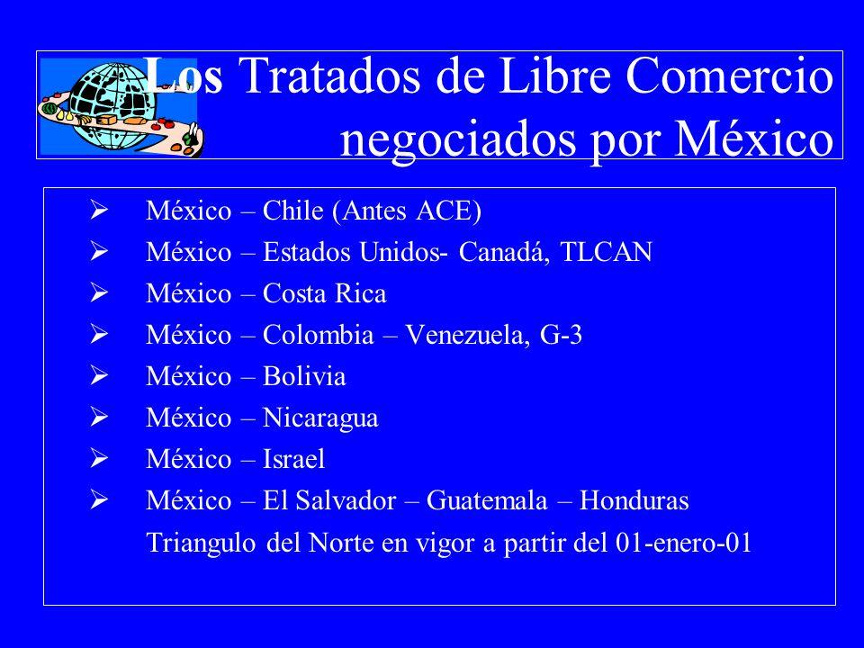 Los Tratados de Libre Comercio negociados por México México – Chile (Antes ACE) México – Estados Unidos- Canadá, TLCAN México – Costa Rica México – Co