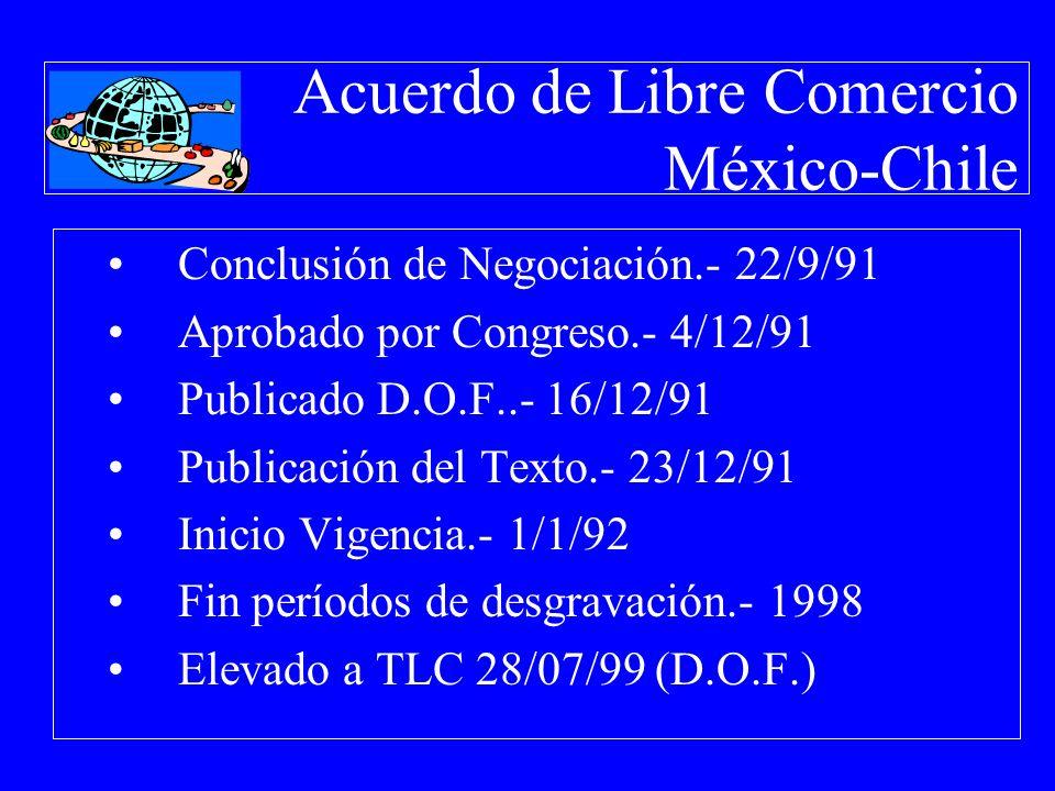 Acuerdo de Libre Comercio México-Chile Conclusión de Negociación.- 22/9/91 Aprobado por Congreso.- 4/12/91 Publicado D.O.F..- 16/12/91 Publicación del