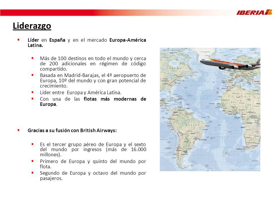 Liderazgo Líder en España y en el mercado Europa-América Latina. Más de 100 destinos en todo el mundo y cerca de 200 adicionales en régimen de código