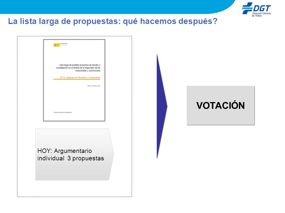 La lista larga de propuestas: qué hacemos después? VOTACIÓN HOY: Argumentario individual 3 propuestas