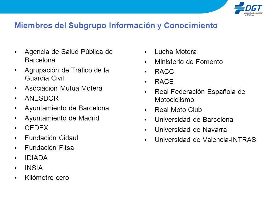 Agencia de Salud Pública de Barcelona Agrupación de Tráfico de la Guardia Civil Asociación Mutua Motera ANESDOR Ayuntamiento de Barcelona Ayuntamiento