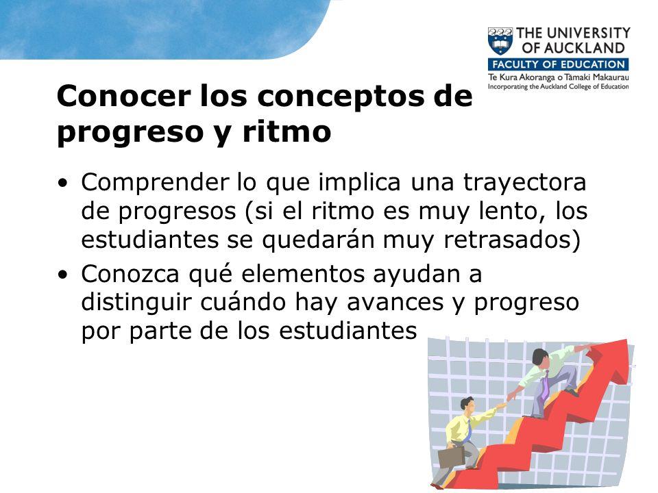 Conocer los conceptos de progreso y ritmo Comprender lo que implica una trayectora de progresos (si el ritmo es muy lento, los estudiantes se quedarán