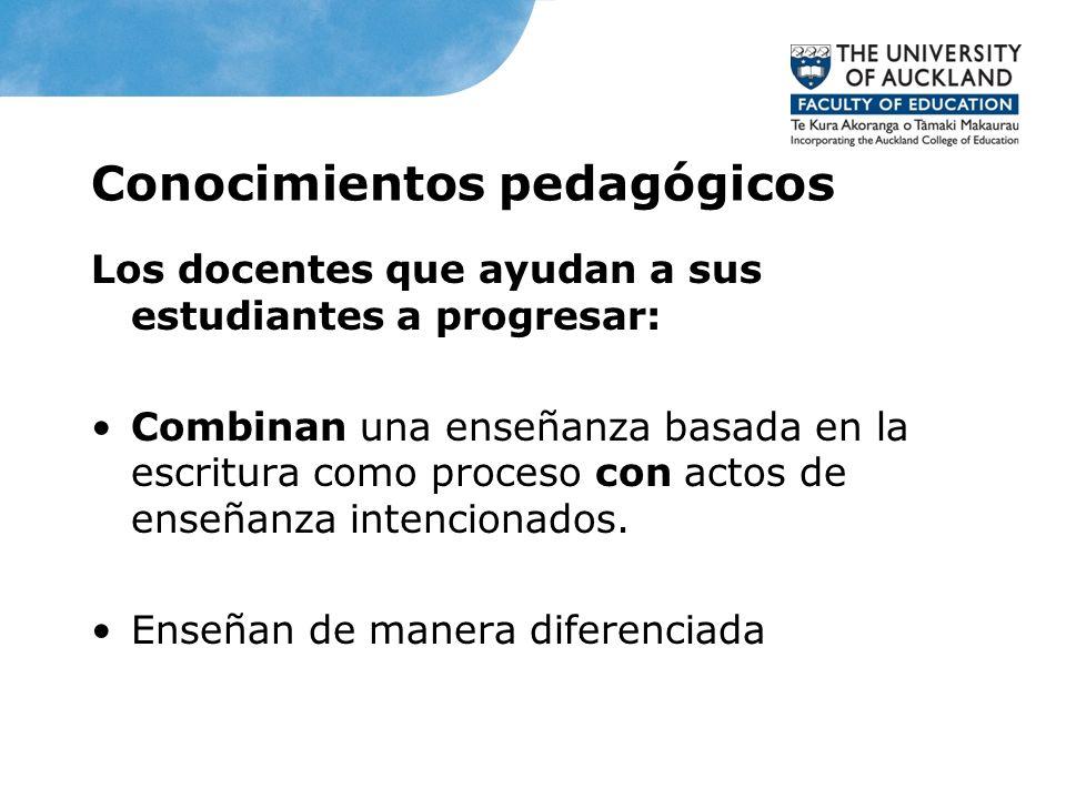 Conocimientos pedagógicos Los docentes que ayudan a sus estudiantes a progresar: Combinan una enseñanza basada en la escritura como proceso con actos