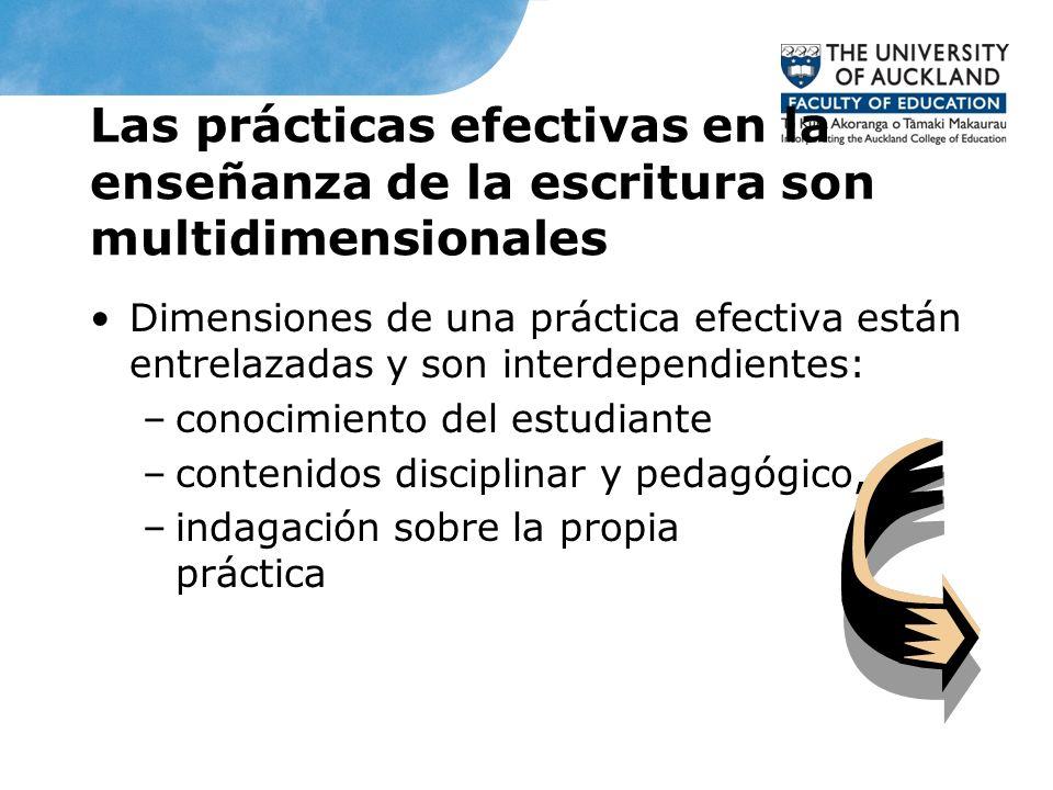 Las prácticas efectivas en la enseñanza de la escritura son multidimensionales Dimensiones de una práctica efectiva están entrelazadas y son interdepe