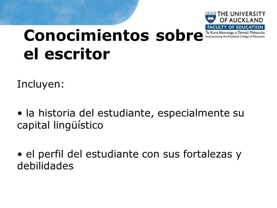 Conocimientos sobre el escritor Incluyen: la historia del estudiante, especialmente su capital lingüístico el perfil del estudiante con sus fortalezas