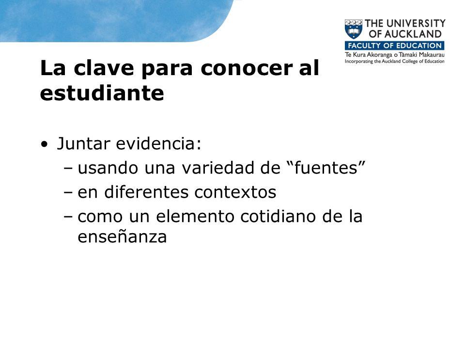 La clave para conocer al estudiante Juntar evidencia: –usando una variedad de fuentes –en diferentes contextos –como un elemento cotidiano de la enseñ