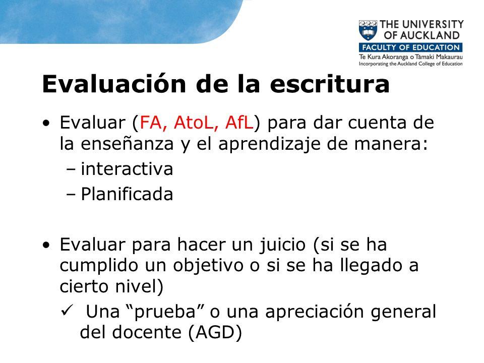 Evaluación de la escritura Evaluar (FA, AtoL, AfL) para dar cuenta de la enseñanza y el aprendizaje de manera: –interactiva –Planificada Evaluar para