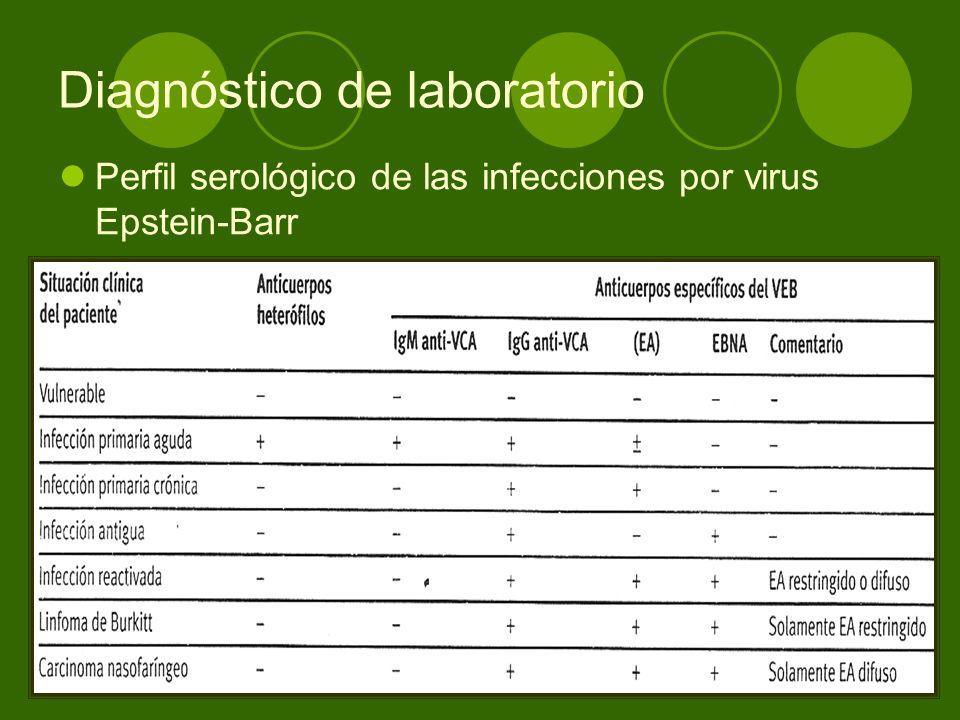 Diagnóstico de laboratorio Perfil serológico de las infecciones por virus Epstein-Barr