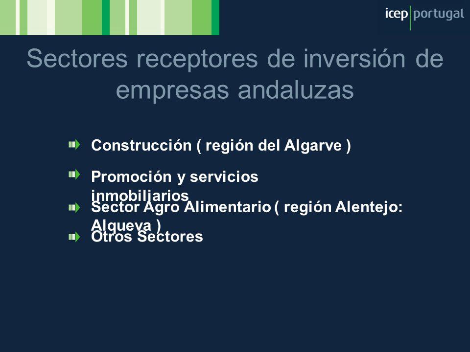 Construcción ( región del Algarve ) Promoción y servicios inmobiliarios Sector Agro Alimentario ( región Alentejo: Alqueva ) Otros Sectores Sectores r