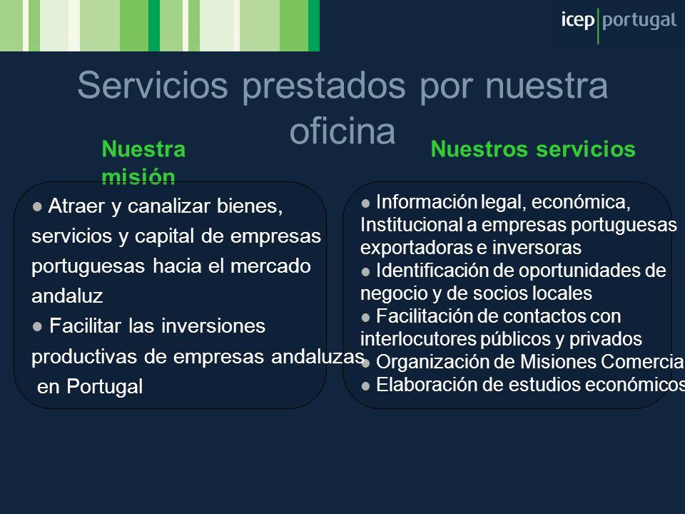Servicios prestados por nuestra oficina Nuestra misión Nuestros servicios Información legal, económica, Institucional a empresas portuguesas exportado
