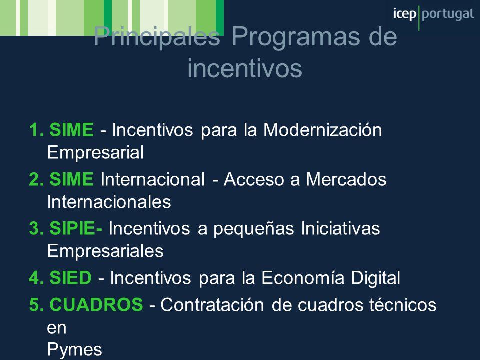 1. SIME - Incentivos para la Modernización Empresarial 2. SIME Internacional - Acceso a Mercados Internacionales 3. SIPIE- Incentivos a pequeñas Inici