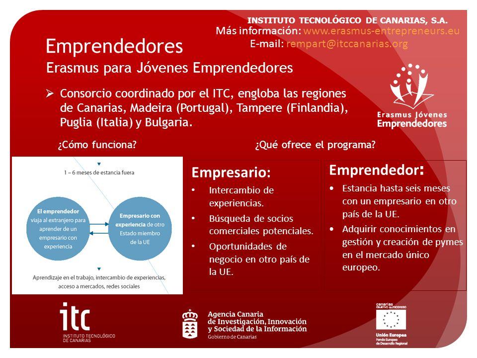 INSTITUTO TECNOLÓGICO DE CANARIAS, S.A. Emprendedores Erasmus para Jóvenes Emprendedores Consorcio coordinado por el ITC, engloba las regiones de Cana