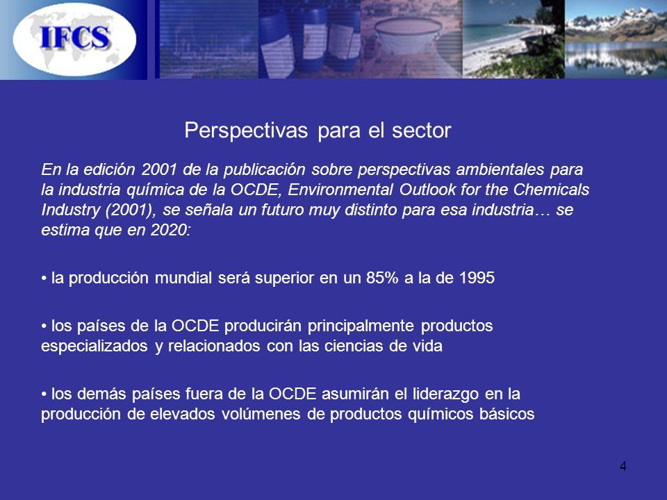 4 Perspectivas para el sector En la edición 2001 de la publicación sobre perspectivas ambientales para la industria química de la OCDE, Environmental